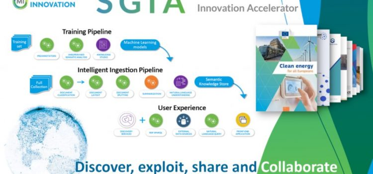 "Discover the ""Smart Grid Innovation Accelerator (SGIA)"" launched by Mission Innovation"